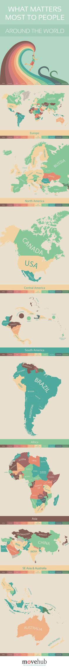 Infographic: What Matters Most To People Around The World - DesignTAXI.com