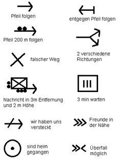 Pfadfinderzeichen