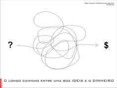 Grafados: Tim Brennan - Design de projeto (conceito) (project design) #design #projeto #conceito #apple #consultoria