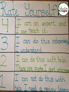 Rate yourself...expert, understand, help, clueless