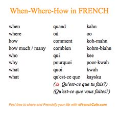 French-WhenWhereHow.png (367×343)