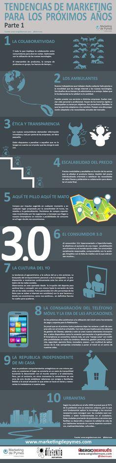 Hola: Una infografía con Tendencias de marketing para los próximos años (I). Vía Un saludo