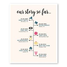 Our Story So Far Timeline, 2 Year Anniversary Gift, Anniversary Gift for Husband, Personalized Love Story Sign, Met Engaged Married Source by First Wedding Anniversary, 1 Year Anniversary, Anniversary Gifts For Husband, Homemade Anniversary Gifts, Husband Gifts, Marriage Anniversary, Anniversary Scrapbook 1 Year, Anniversary Traditions, Anniversary Gift Ideas For Him Boyfriend
