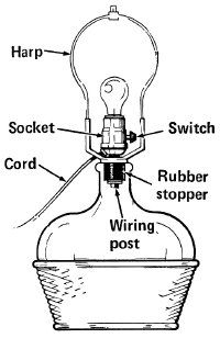 wiring diagram for table lamp wiring diagram for a touch lamp winch wiring diagram - http://www.automanualparts.com ...