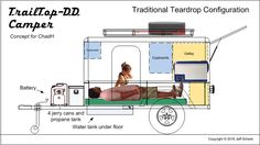"""TrailTop"" modular trailer topper building components - Page 74 - Expedition Portal Slide In Camper, Car Camper, Mini Camper, Camper Trailers, Teardrop Trailer Plans, Teardrop Caravan, Expedition Trailer, Overland Trailer, Small Trailer"
