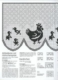 Filet häkeln Gardine - filet crochet curtainMaking these for my kitchen! Filet Crochet, Crochet Motifs, Crochet Squares, Crochet Doilies, Crochet Patterns, Crochet Birds, Crochet Buttons, Easter Crochet, Thread Crochet