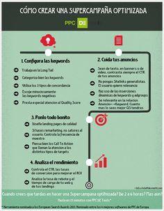 Cómo crear una supercampaña optimizada en Adwords #infografia #infographic #marketing