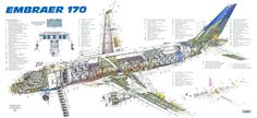 sizes of boeing 747 - Google Search