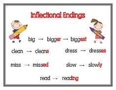 Inflectional Endings Poster {free}