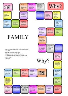 Family - a boardgame