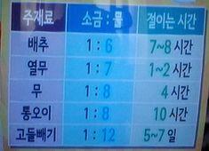 김치 절이는 황금비율 K Food, Food Menu, Cooking Tips, Cooking Recipes, Roasted Tomatoes, Korean Food, Light Recipes, Food Design, Kitchen Hacks