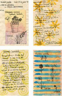 art journalling inspiration.