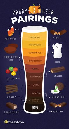 This chart from @thekitchn will help you choose the best beer to pair with your Halloween candy.