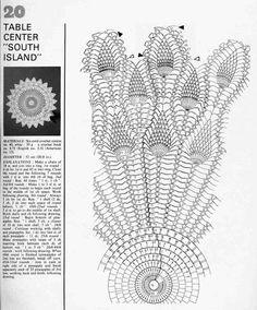 Crochet: Crochet napkin