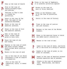 Runes and meanings