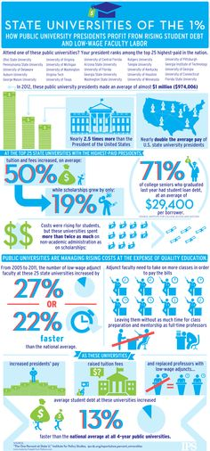 Infographic: The One Percent at State Universities