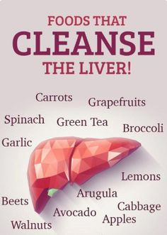LIVER CLEANSE: For a healthy liver function, try also Myrrh. One study found that the antioxidant potential of myrrh is so high that it may support healthy liver function. Fatty Liver Diet, Liver Detox Cleanse, Healthy Liver, Healthy Detox, Kidney Cleanse, Eat Healthy, Healthy Man, Body Cleanse, Juice Cleanse