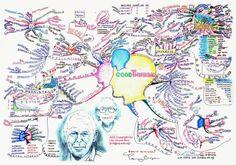 Tony Buzan and My Mind Maps by Lim Choon Boo