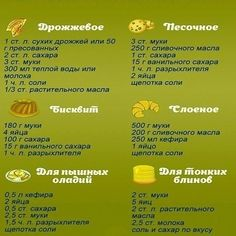 VK is the largest European social network with more than 100 million active users. Cooking Time, Cooking Recipes, Healthy Recipes, Lean Meals, Russian Recipes, Food Photo, Food Videos, Kids Meals, Food To Make