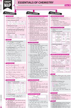 of Chemistry - - - Chemistry Notes JEE/NEET ❋ - Chemistry Informations Chemistry Class 12, Chemistry Basics, Study Chemistry, Chemistry Worksheets, Chemistry Classroom, Physical Chemistry, Chemistry Lessons, Chemistry Notes, Teaching Chemistry