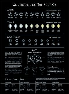 Diamond Grading Chart 007-06