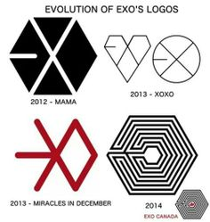 Evolution of EXO's logos