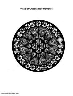 Wheel of Creating New Memories