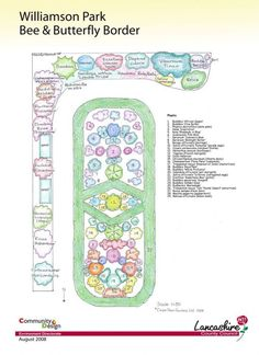 images about Gardening on Pinterest Perennial