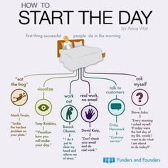 How do you start the day? Here's how: Eat the Frog: Tackle the hardest problem on your plate. — Mark Twain Visualize: Visualize how you will make your day. — Tony Robbins Work Out… Go For It, Start The Day, Leadership, Eat The Frog, Coaching, Tips & Tricks, Successful People, Tony Robbins, Time Management
