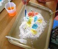On a tray, place a pile of baking soda. Mix vinegar + a few drops of food coloring in a cup. Give the kids an eyedropper. Have them fill it with vinegar, squeeze onto the baking soda and watch mini volcanoes erupt