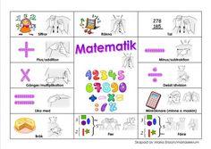 Mariaslekrum - Pratkartor. Learn Swedish, Swedish Language, Sign Language, Reggio, Pre School, Autism, Activities For Kids, Teaching, Education