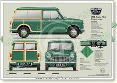 Austin Mini Countryman (wood) 1965-67 classic car portrait print