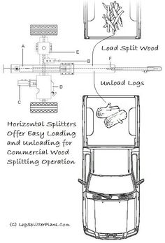 49 Best Build-it-Yourself images | Log splitter, Tractor ... Powder Coating Oven Wiring Diagram Ramco on