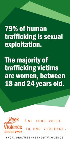 79% of human trafficking is sexual exploitation