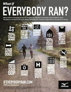 What if Everybody Ran Infographic