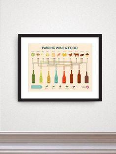 Simple Food and Wine Pairing Print (framed) #italianwine