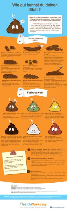 Know What Your Poop Says About Your Health -Infographic Don't be too 'proper' to talk poop. I taught my kids to tell me if their poop ever seems different or not the norm. Poop is a common topic in our house! Health And Beauty, Health And Wellness, Health Fitness, Health Diet, Usa Health, Colon Health, Health Yoga, Health Talk, Fitness Plan