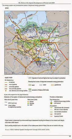 The energy system and development areas of dispersed energy generation in Poland to 2030.