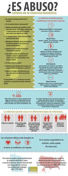 ¿Es abuso? señales de la violencia doméstica. Descargar este infográfrico (PDF) El abuso ocurre en todas las culturas, edades, razas, nacionalidades y niveles socio-económicos. Sucede tanto en relaciones heterosexuales como en relaciones LGBT …