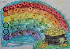 Kindergarten centers Sort, count, tally, analyze Kindergarten Art Projects, Kindergarten Centers, Kindergarten Classroom, Math Centers, Kids Learning Activities, Teaching Ideas, Classroom Crafts, Classroom Ideas, Transitional Kindergarten