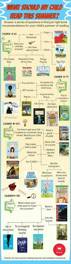 Keep your kids reading all summer long with these suggestions! Click for more.