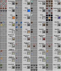 how to make items in minecraft   Uncraftables Mod for Minecraft 1.2.5   Minecraft Forum