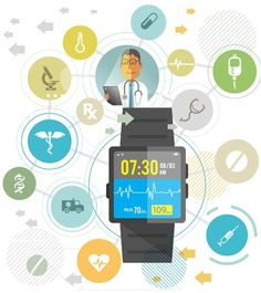 What Could be the Next Frontier in Wearables? http://www.mddionline.com/blog/devicetalk/what-could-be-next-frontier-wearables-3-25-16 … #Wearables #WearableTech #healthtech #IoT