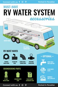 Everything you need for an RV water system during adventure travel! These are the must-have accessories for your bathroom, small kitchen, and shower plumbing system. The best pump for your boondoc 5th Wheel Travel Trailers, Travel Trailer Camping, Rv Trailers, Rv Camping, Camping Near Me, Camping World, Campsite, Bus Travel, Camping Hacks
