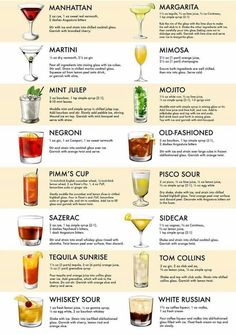 20 of the Best Two-Ingredient Cocktails - Infographic of easy cocktail recipes Alcholic Drinks, Alcoholic Cocktails, Liquor Drinks, Easy Cocktails, Classic Cocktails, Cocktail Drinks, Beverages, Tequila Drinks, Martini Recipes