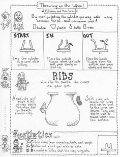 good worksheet for teaching clay pinch pots projects pinterest fun projects clay and. Black Bedroom Furniture Sets. Home Design Ideas