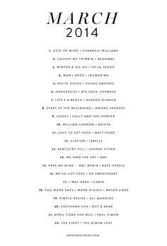 March Playlist / notetoselfblog.com