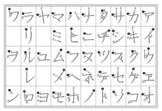 27 katakana charts: stroke order, mnemonics, practice, and more