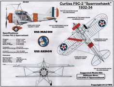 Specifications of the Curtiss F9C Sparrowhawk aircraft.