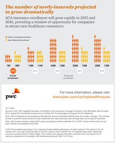 Pin by PwC on Sustainability & Climate Change   Climate ...